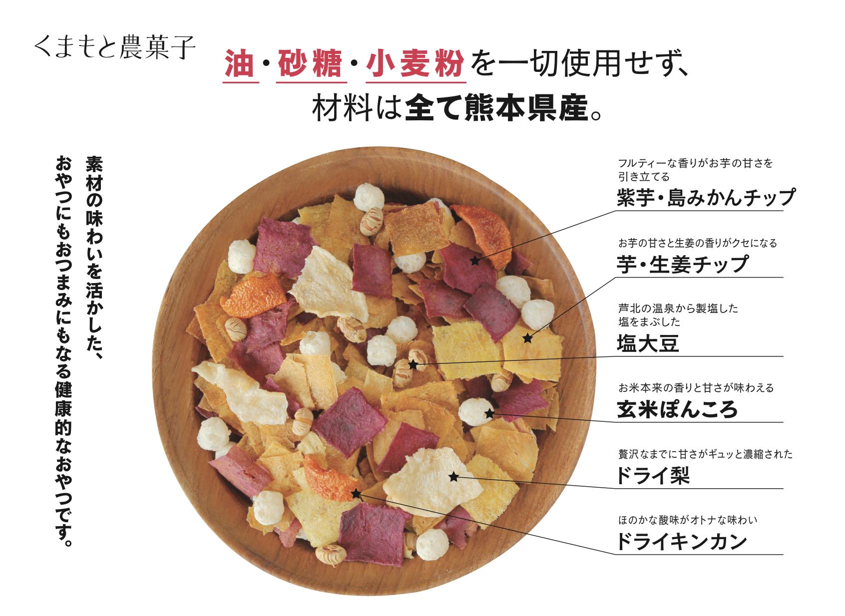 農菓子説明